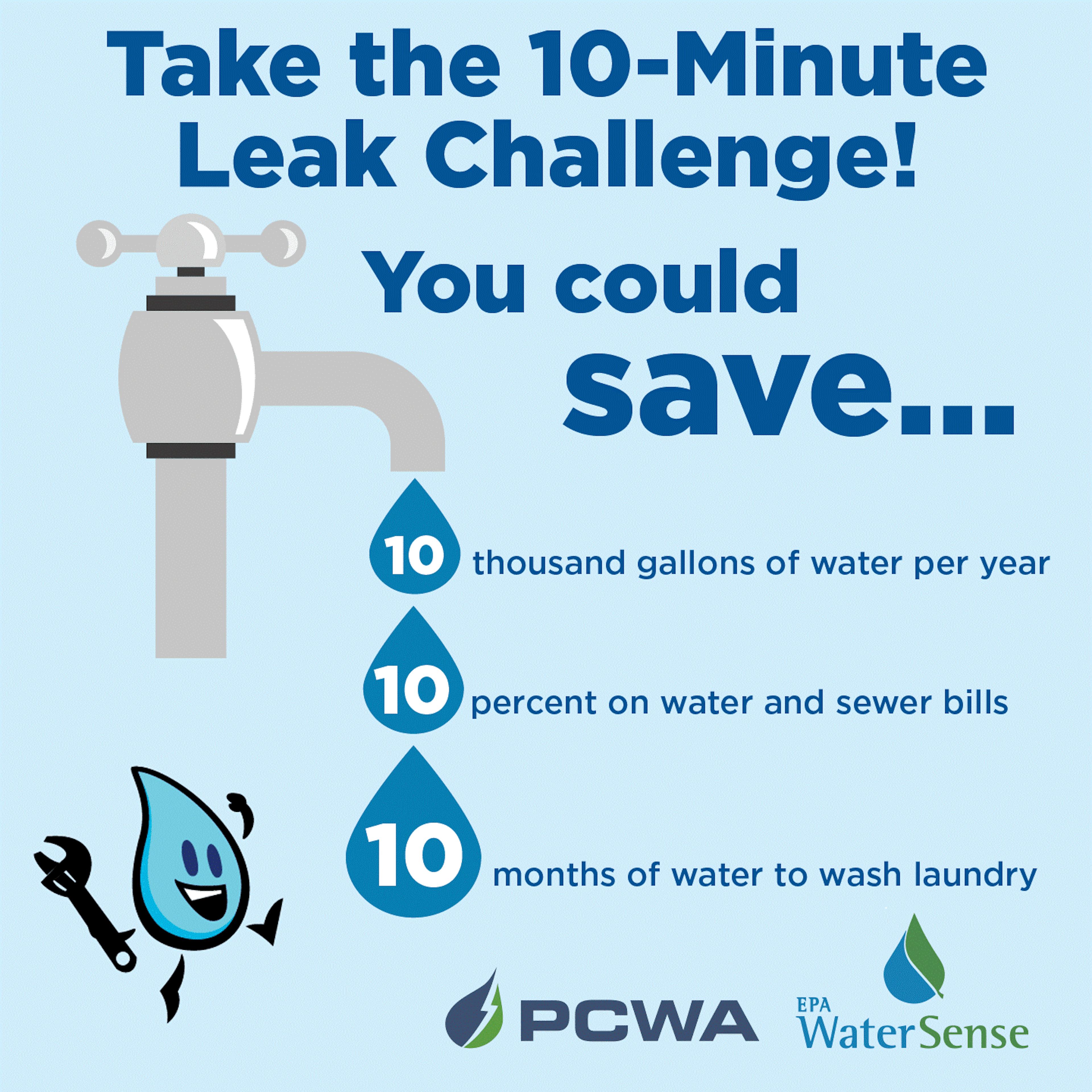 Take the 10 minute leak challenge