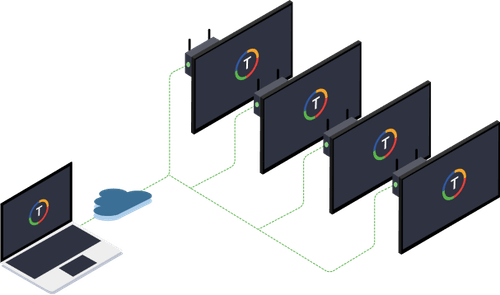 Remote Management and Scalability