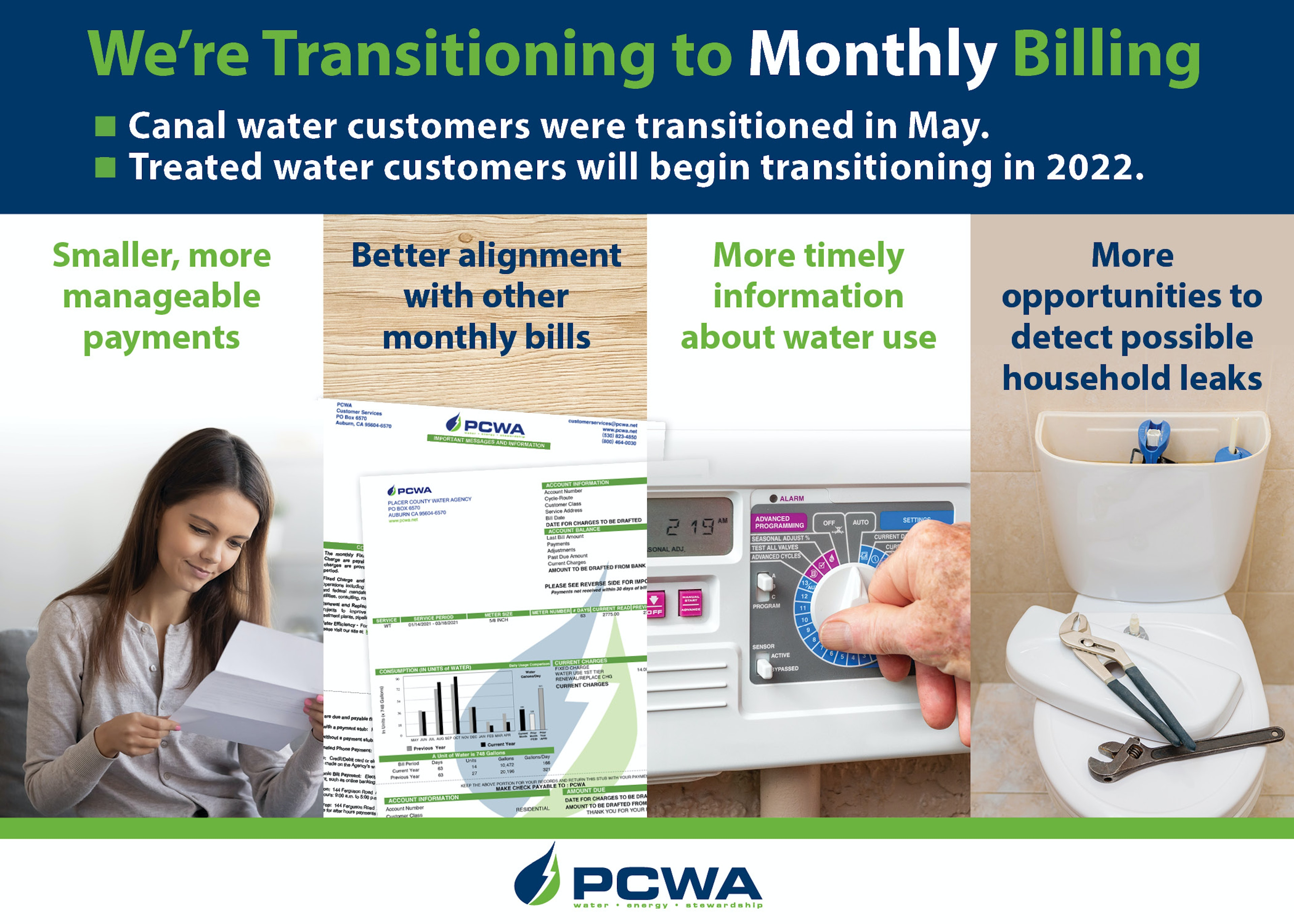 PCWA is transitioning to monthly billing