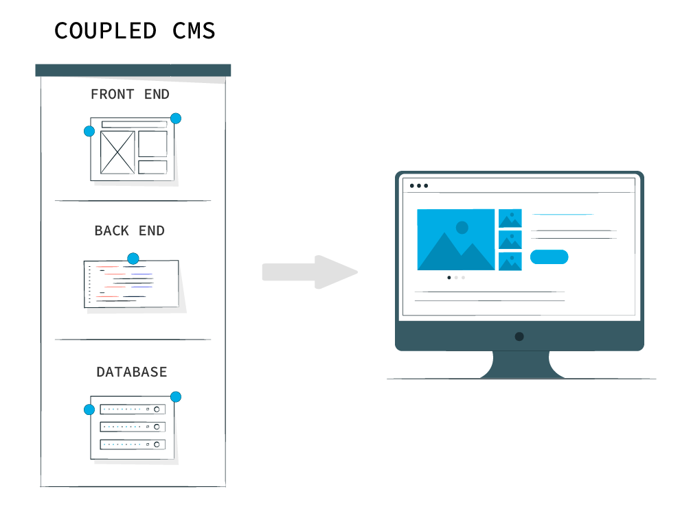 Headless CMS vs. traditional CMS