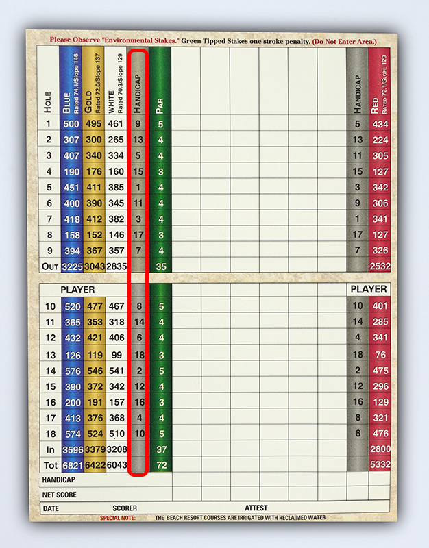 Golf Score Card Handicap Ranking